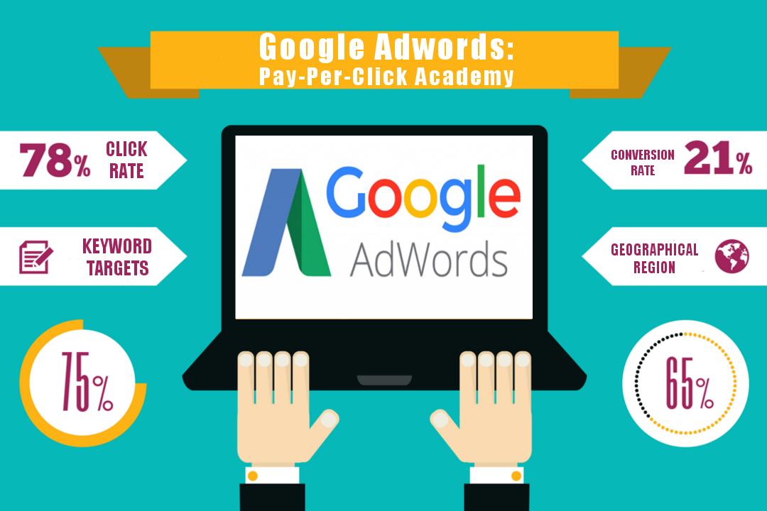 google adwords pay per click academy north western. Black Bedroom Furniture Sets. Home Design Ideas